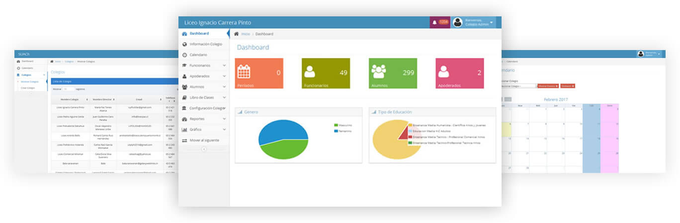 SUACH Dashboard