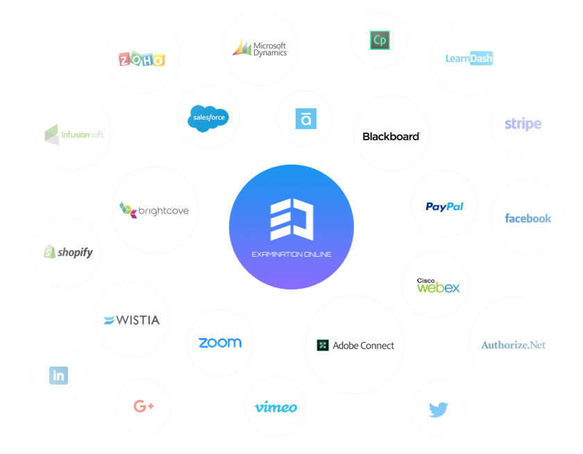 Flexibility with unlimited integration options