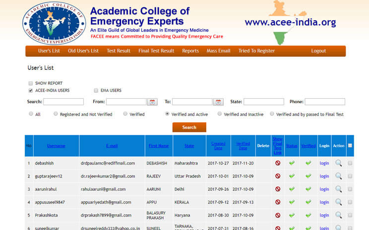 Academic College of Emergency Experts Dashboard